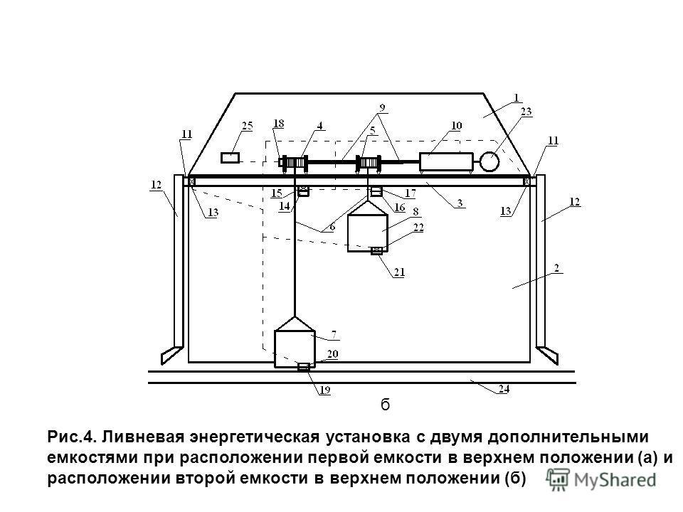 б Рис.4. Ливневая энергетическая установка с двумя дополнительными емкостями при расположении первой емкости в верхнем положении (а) и расположении второй емкости в верхнем положении (б)