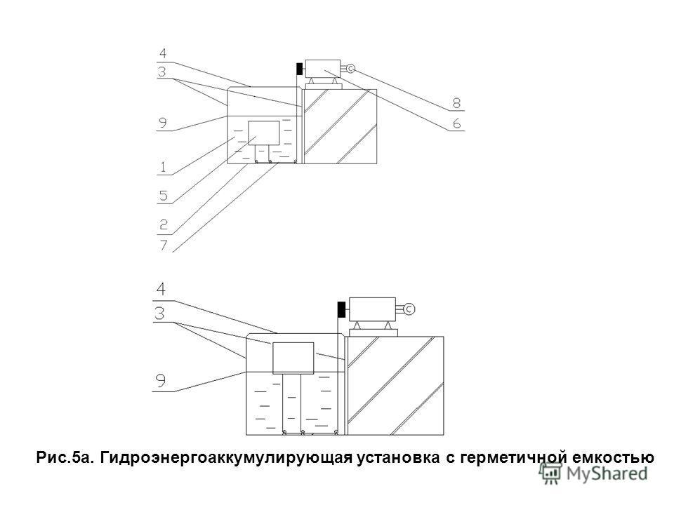 Рис.5 а. Гидроэнергоаккумулирующая установка с герметичной емкостью