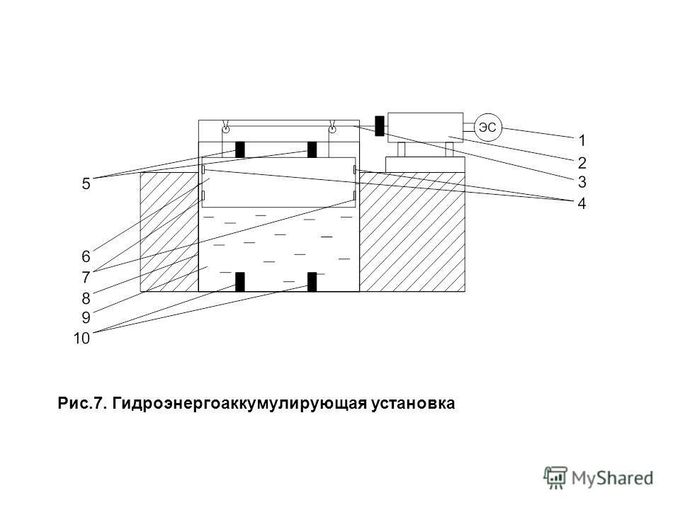 Рис.7. Гидроэнергоаккумулирующая установка