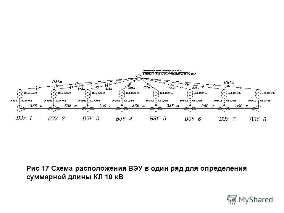 Рис 17 Схема расположения ВЭУ в один ряд для определения суммарной длины КЛ 10 кВ