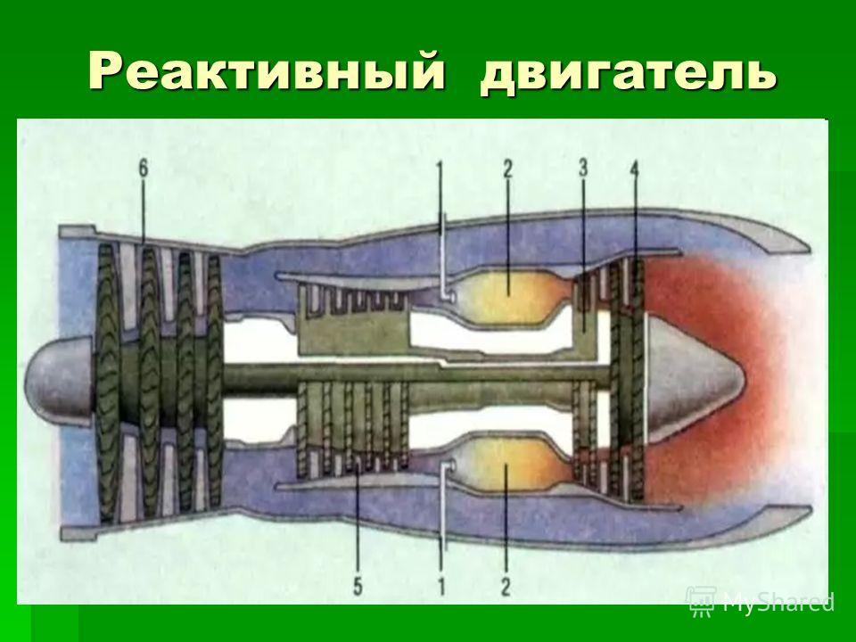 Реактивный двигатель Реактивный двигатель