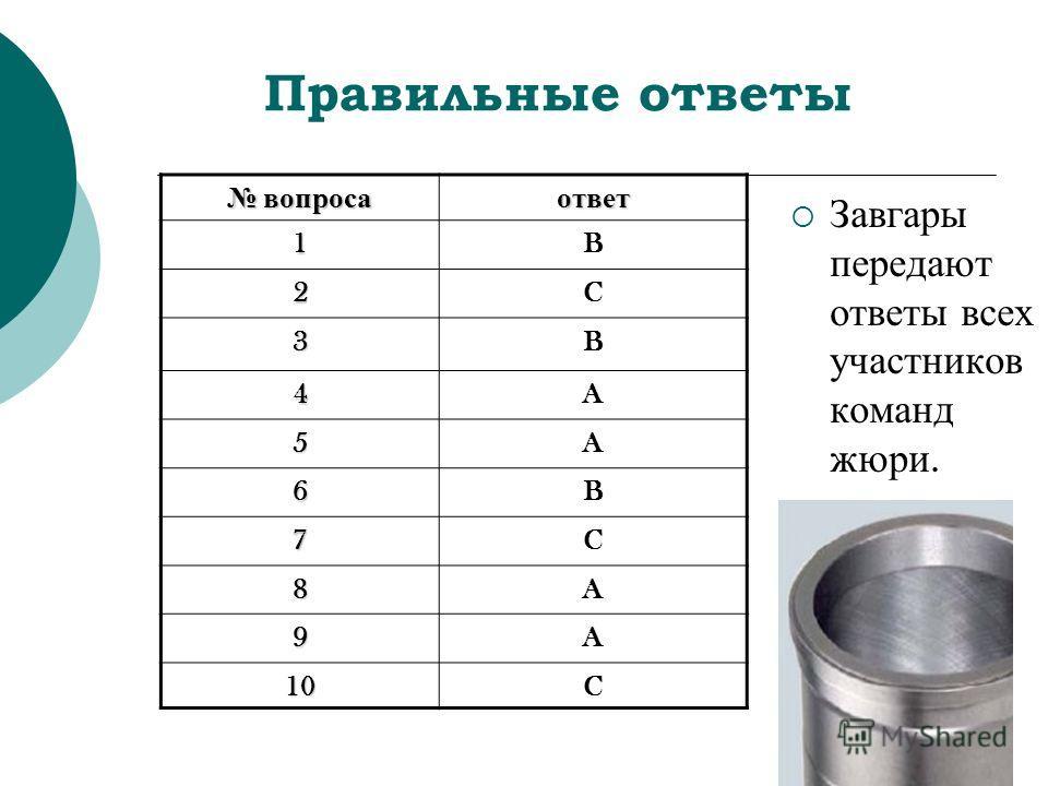 Правильные ответы вопроса вопросаответ 1B 2C 3B 4A 5A 6B 7C 8A 9A 10C Завгары передают ответы всех участников команд жюри.