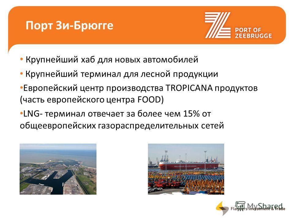 Порт Зи-Брюгге Крупнейший хаб для новых автомобилей Крупнейший терминал для лесной продукции Европейский центр производства TROPICANA продуктов (часть европейского центра FOOD) LNG- терминал отвечает за более чем 15% от общеевропейских газораспредели