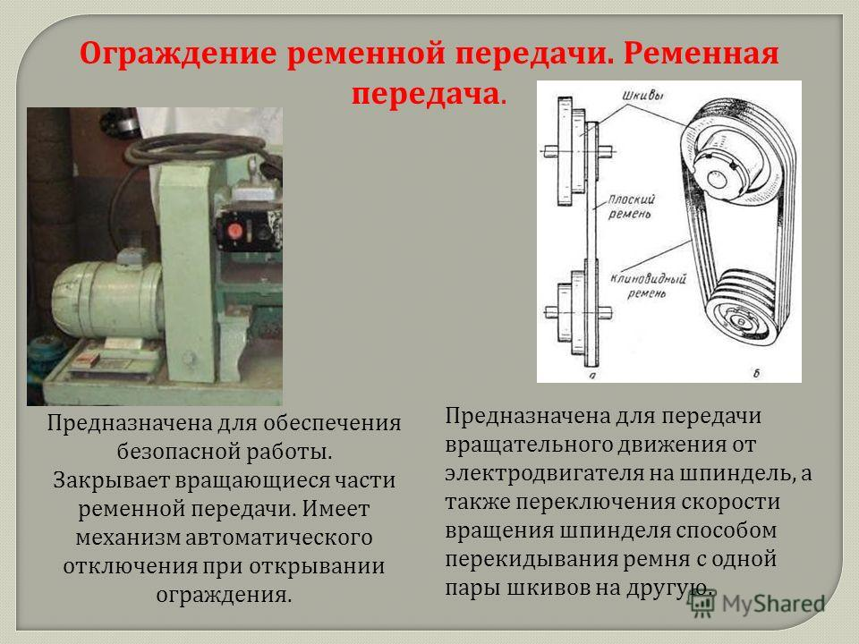 Ограждение ременной передачи. Ременная передача. Предназначена для обеспечения безопасной работы. Закрывает вращающиеся части ременной передачи. Имеет механизм автоматического отключения при открывании ограждения. Предназначена для передачи вращатель