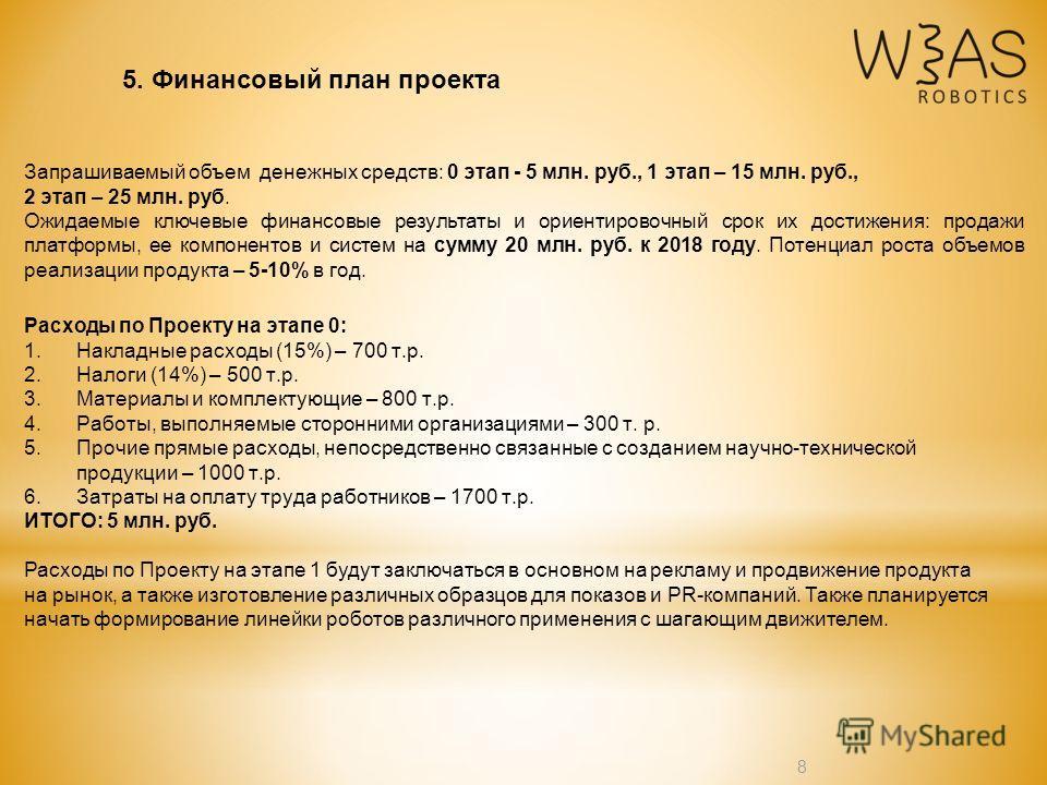 Запрашиваемый объем денежных средств: 0 этап - 5 млн. руб., 1 этап – 15 млн. руб., 2 этап – 25 млн. руб. Ожидаемые ключевые финансовые результаты и ориентировочный срок их достижения: продажи платформы, ее компонентов и систем на сумму 20 млн. руб. к