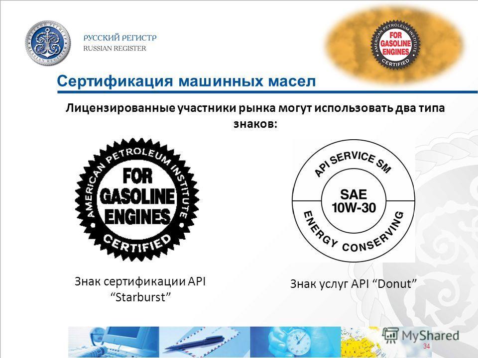 34 Сертификация машинных масел Лицензированные участники рынка могут использовать два типа знаков: Знак сертификации API Starburst Знак услуг API Donut