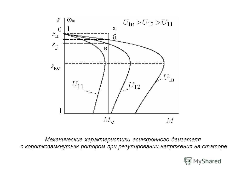 Механические характеристики асинхронного двигателя c короткозамкнутым ротором при регулировании напряжения на статоре