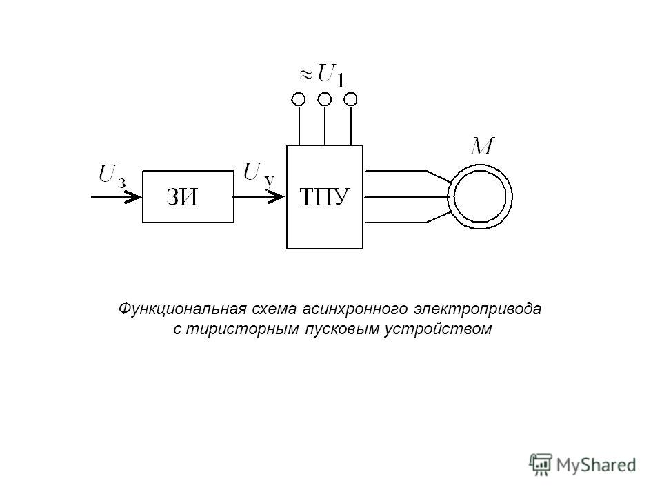 Функциональная схема асинхронного электропривода с тиристорным пусковым устройством