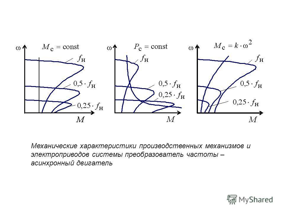 Механические характеристики производственных механизмов и электроприводов системы преобразователь частоты – асинхронный двигатель