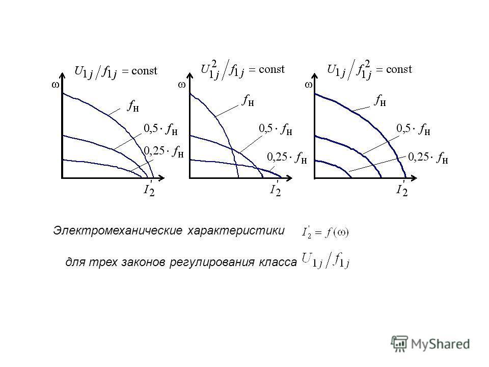 Электромеханические характеристики для трех законов регулирования класса