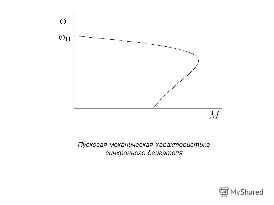 Пусковая механическая характеристика синхронного двигателя