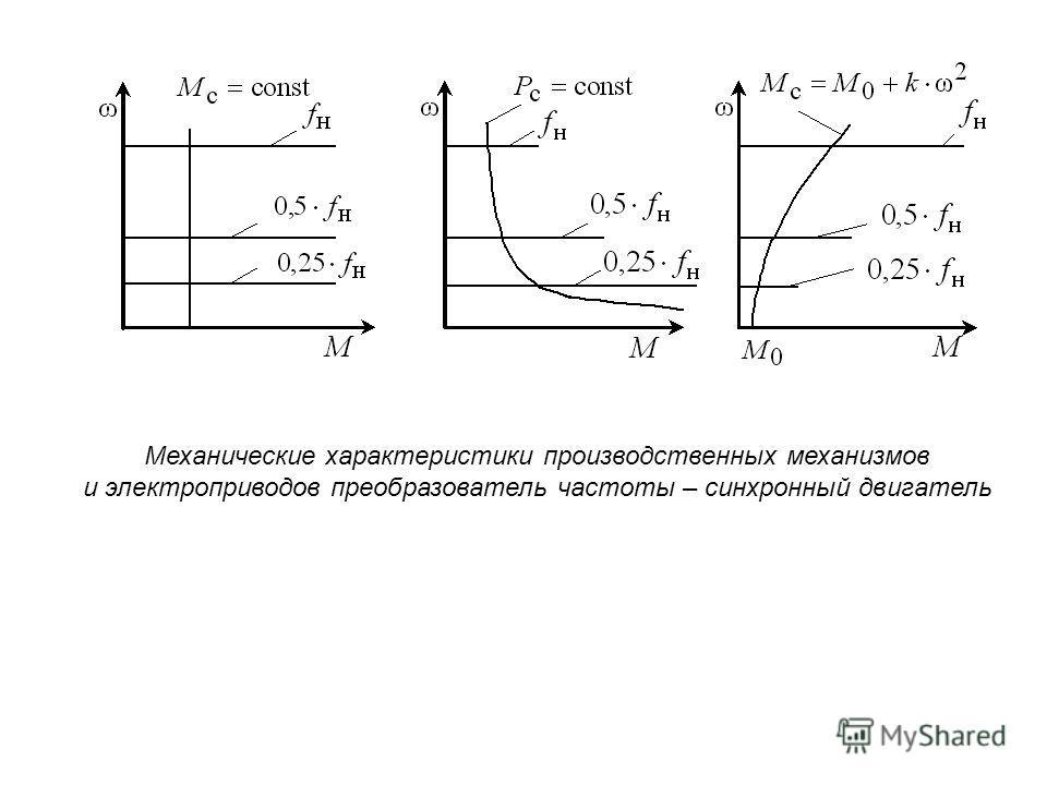 Механические характеристики производственных механизмов и электроприводов преобразователь частоты – синхронный двигатель