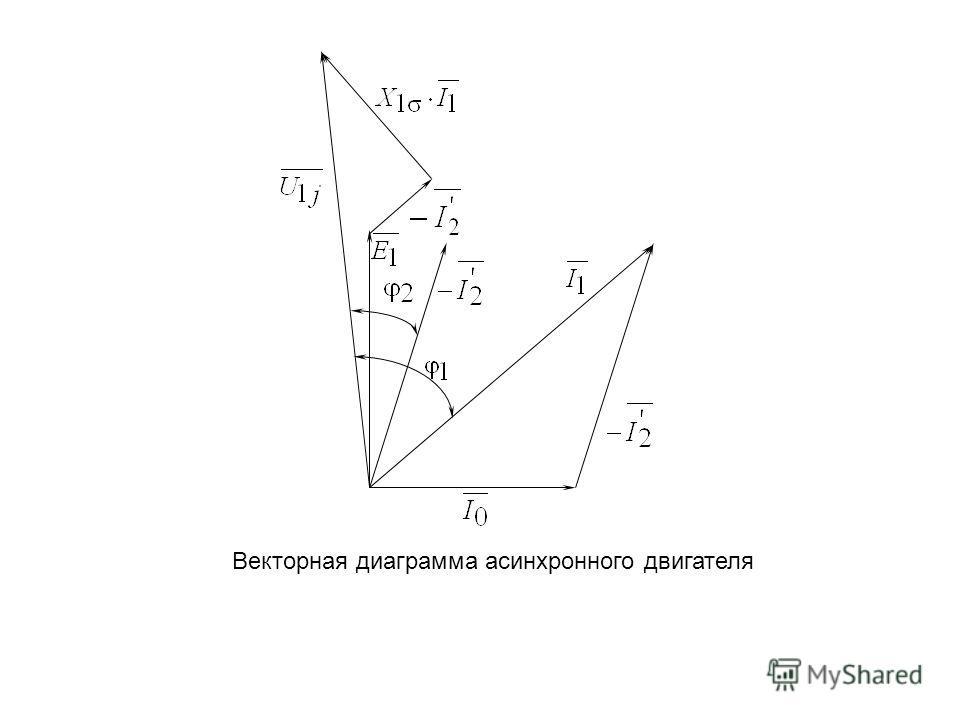 Векторная диаграмма асинхронного двигателя