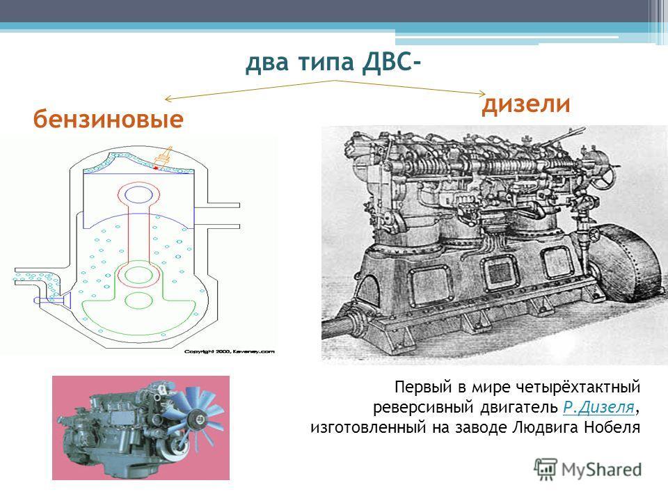 два типа ДВС- Первый в мире четырёхтактный реверсивный двигатель Р.Дизеля, изготовленный на заводе Людвига НобеляР.Дизеля бензиновые дизели