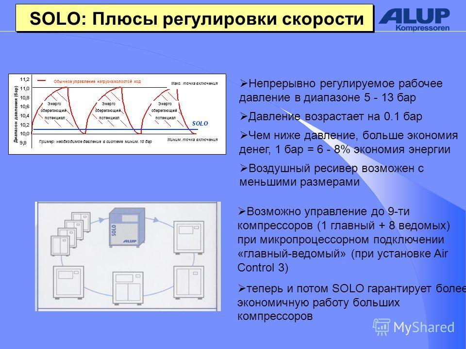 SOLO: Плюсы регулировки скорости Возможно управление до 9-ти компрессоров (1 главный + 8 ведомых) при микропроцессорном подключении «главный-ведомый» (при установке Air Control 3) теперь и потом SOLO гарантирует более экономичную работу больших компр