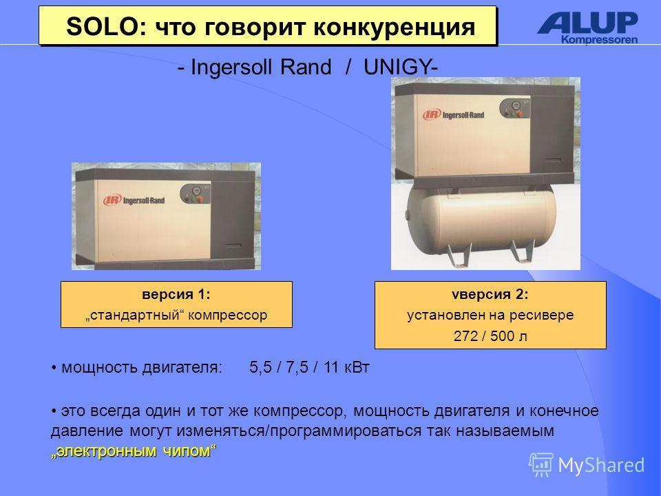 мощность двигателя:5,5 / 7,5 / 11 к Вт - Ingersoll Rand / UNIGY- версия 1: стандартный компрессор vверсия 2: установлен на ресивере 272 / 500 л SOLO: что говорит конкуренция электронным чипом это всегда один и тот же компрессор, мощность двигателя и