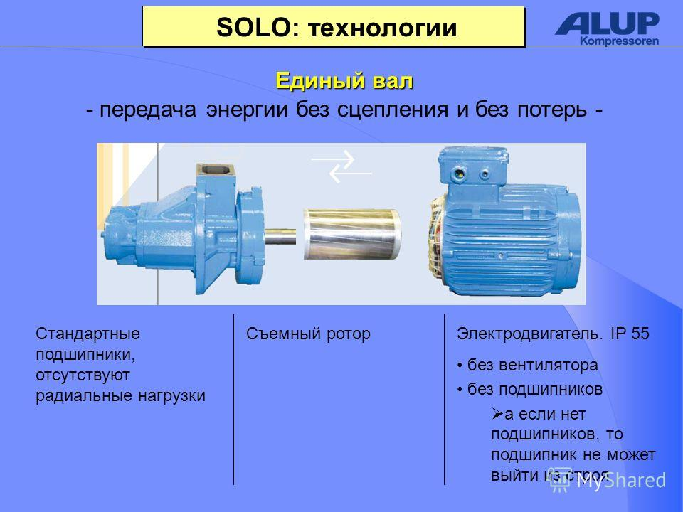 SOLO: технологии Стандартные подшипники, отсутствуют радиальные нагрузки Съемный ротор Электродвигатель. IP 55 без вентилятора без подшипников а если нет подшипников, то подшипник не может выйти из строя Единый вал - передача энергии без сцепления и