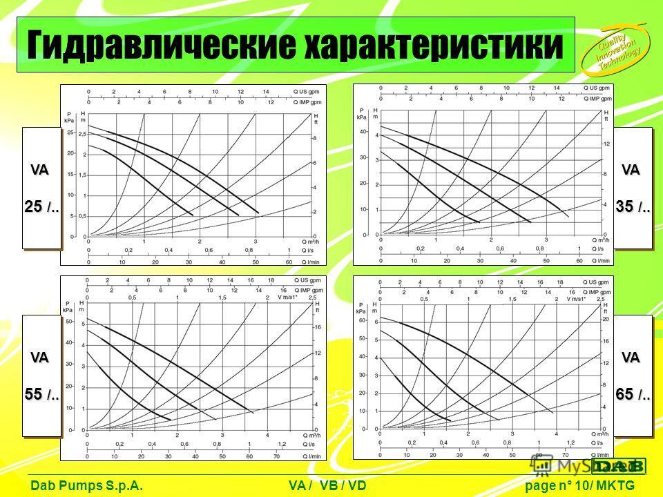 Dab Pumps S.p.A. VA / VB / VD page n° 10/ MKTG Гидравлические характеристики VA 25 /.. VA VA 55 /.. VA VA 65 /.. VA VA 35 /.. VA