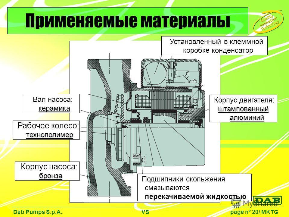 Dab Pumps S.p.A. VS page n° 20/ MKTG Применяемые материалы Подшипники скольжения смазываются перекачиваемой жидкостью Корпус двигателя: штампованный алюминий керамика Вал насоса: керамика Установленный в клеммной коробке конденсатор бронза Корпус нас