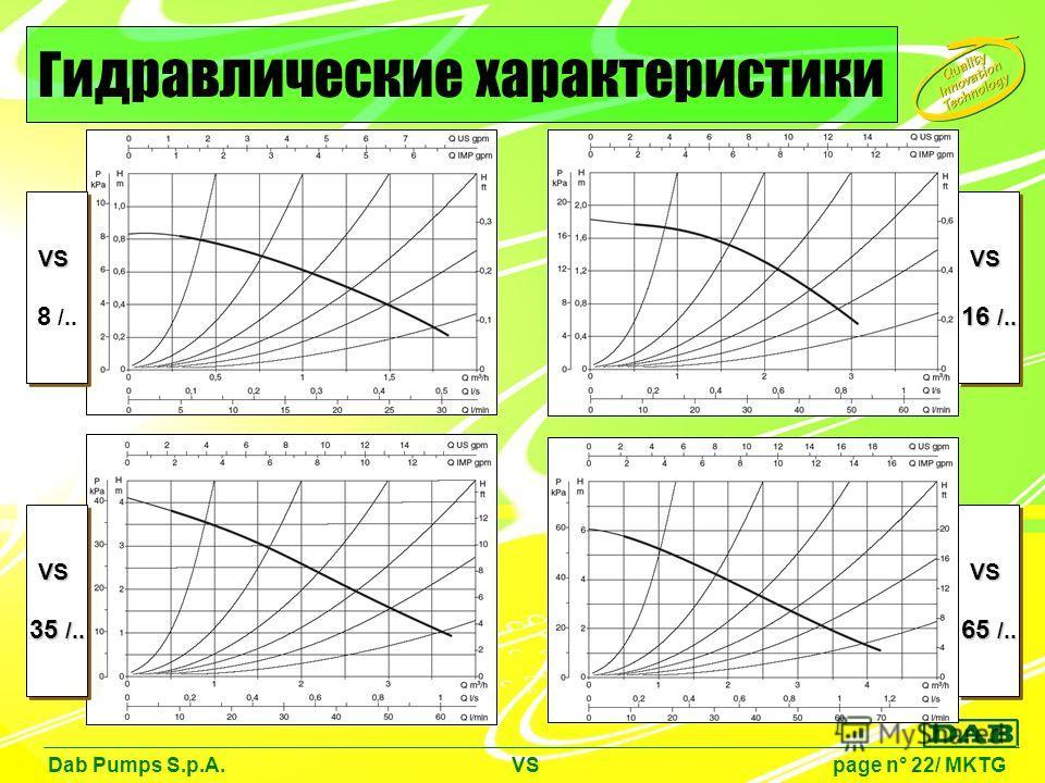 Dab Pumps S.p.A. VS page n° 22/ MKTG Гидравлические характеристики VS 8 /..VS VS 16 /.. VS VS 35 /.. VS VS 65 /.. VS
