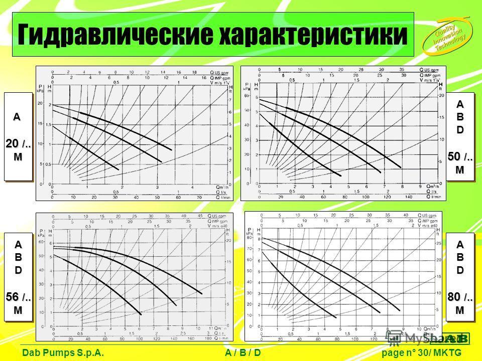 Dab Pumps S.p.A. A / B / D page n° 30/ MKTG Гидравлические характеристики A 20 /.. MA MAB D 50 /.. MAB D M ABD 56 /.. MABD MAB D 80 /.. MAB D M