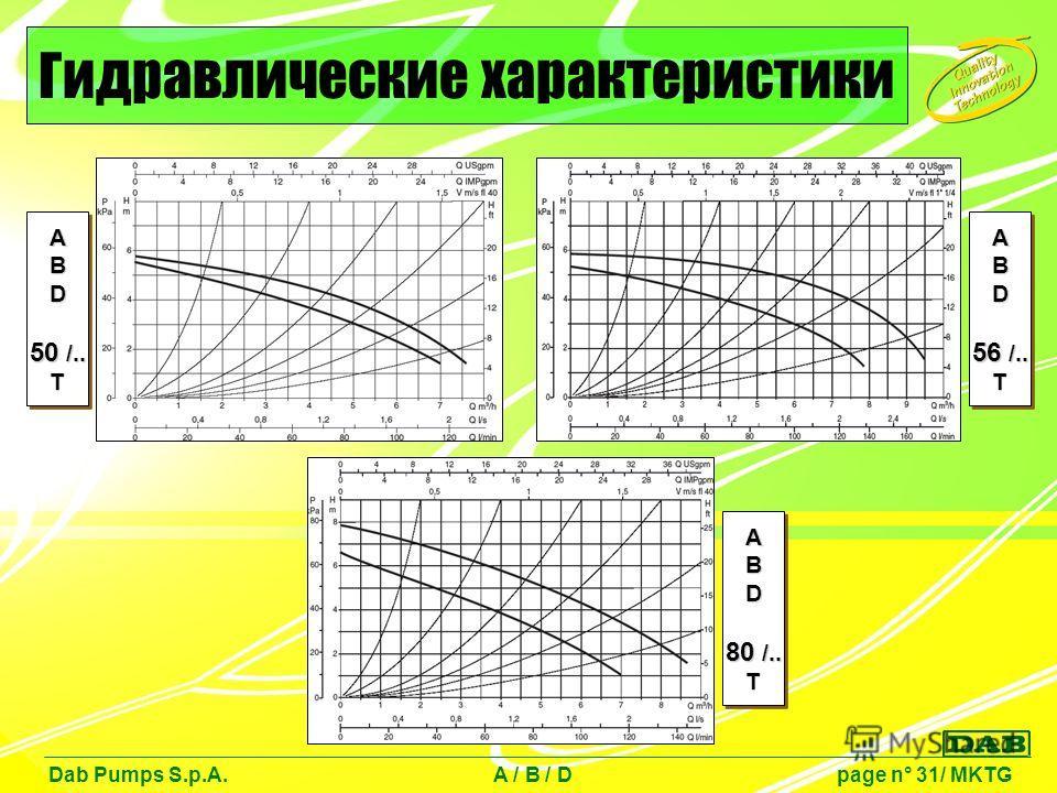 Dab Pumps S.p.A. A / B / D page n° 31/ MKTG Гидравлические характеристики AB D 50 /.. TAB D T AB D 80 /.. TAB D T AB D 56 /.. TAB D T