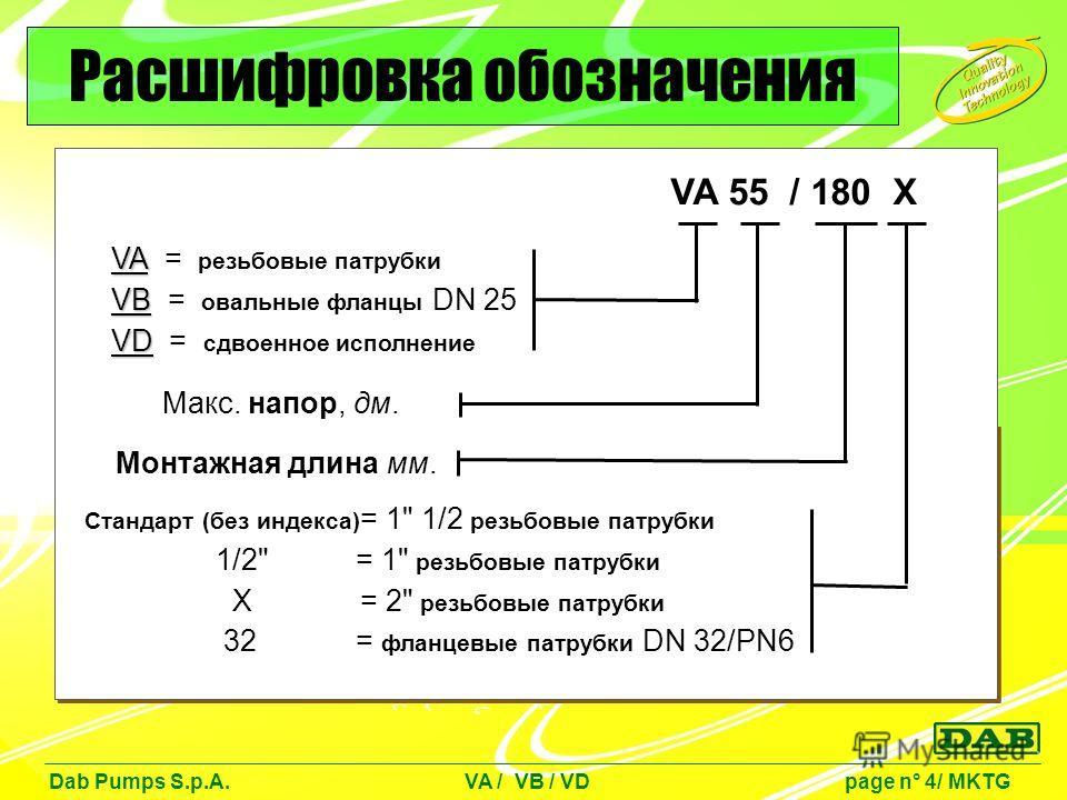 VA VA = резьбовые патрубки VB VB = овальные фланцы DN 25 VD VD = сдвоенное исполнение Макс. напор, дм. Монтажная длина мм. Стандарт (без индекса) = 1