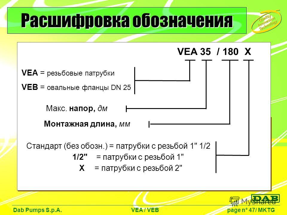 VEA = резьбовые патрубки VEB = овальные фланцы DN 25 Макс. напор, дм Монтажная длина, мм Стандарт (без обозн.) = патрубки с резьбой 1