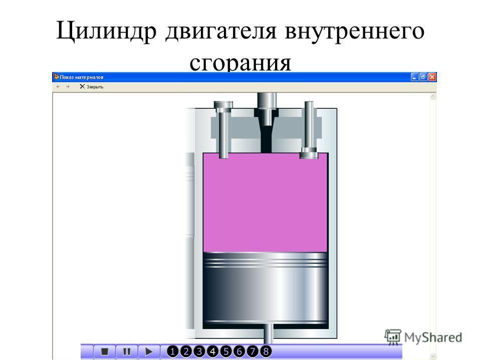 Цилиндр двигателя внутреннего сгорания