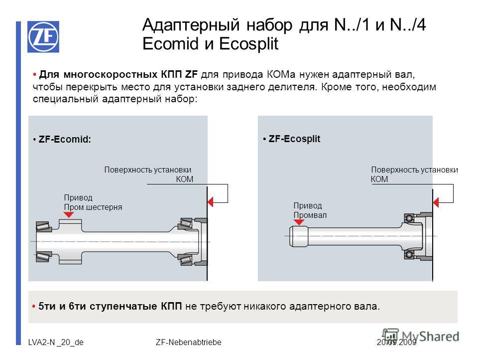 LVA2-N _20_de ZF-Nebenabtriebe 20.09.2009 Адаптерный набор для N../1 и N../4 Ecomid и Ecosplit Для многоскоростных КПП ZF для привода КОМа нужен адаптерный вал, чтобы перекрыть место для установки заднего делителя. Кроме того, необходим специальный а