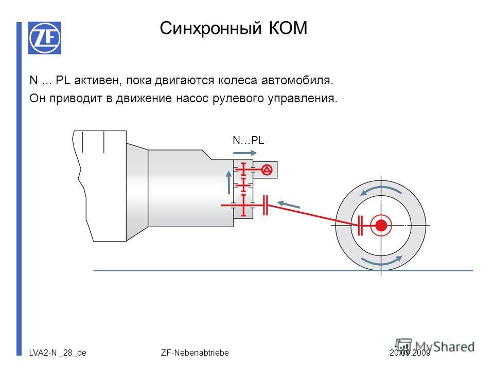 LVA2-N _28_de ZF-Nebenabtriebe 20.09.2009 Синхронный КОМ N... PL активен, пока двигаются колеса автомобиля. Он приводит в движение насос рулевого управления. N…PL