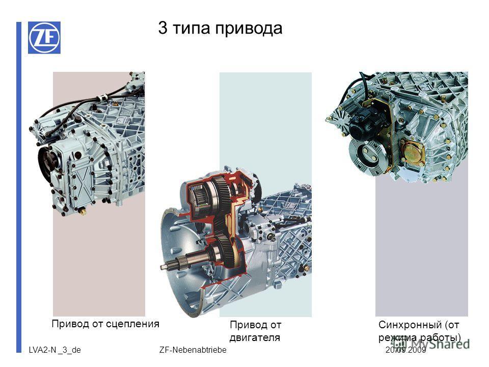 LVA2-N _3_de ZF-Nebenabtriebe 20.09.2009 3 типа привода Привод от сцепления Привод от двигателя Синхронный (от режима работы)