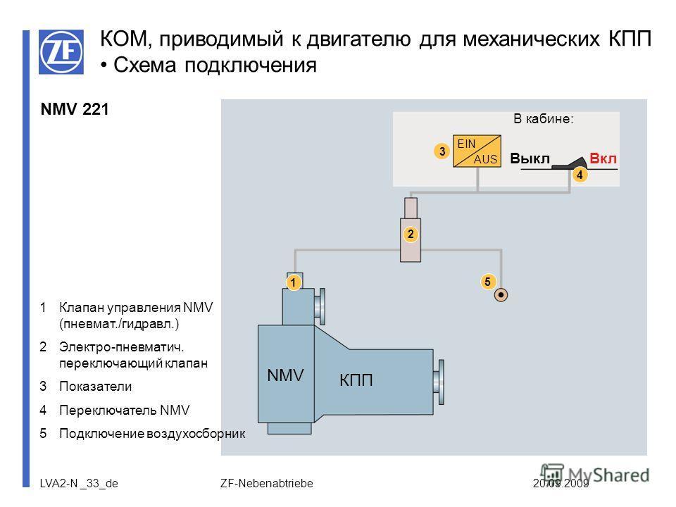 LVA2-N _33_de ZF-Nebenabtriebe 20.09.2009 КОМ, приводимый к двигателю для механических КПП Схема подключения NMV 221 КПП 1Клапан управления NMV (пневмат./гидравл.) 2Электро-пневматич. переключающий клапан 3Показатели 4Переключатель NMV 5Подключение в