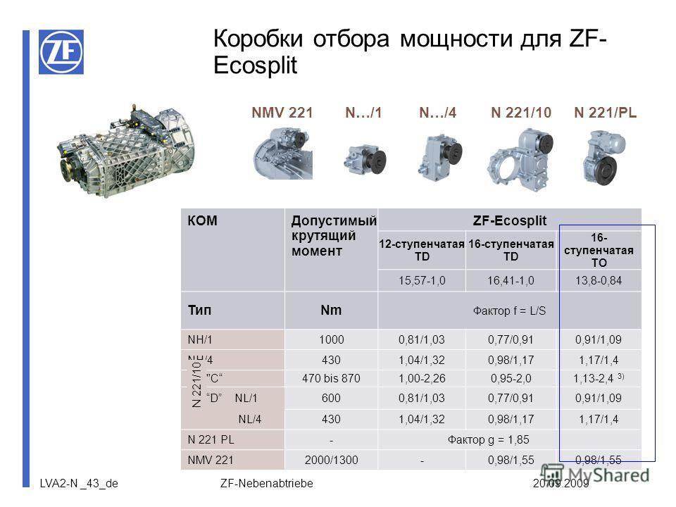 LVA2-N _43_de ZF-Nebenabtriebe 20.09.2009 КОМДопустимый крутящий момент ZF-Ecosplit 12-ступенчатая TD 16-ступенчатая TD 16- ступенчатая TO 15,57-1,016,41-1,013,8-0,84 ТипNm Фактор f = L/S NH/110000,81/1,030,77/0,910,91/1,09 NH/44301,04/1,320,98/1,171
