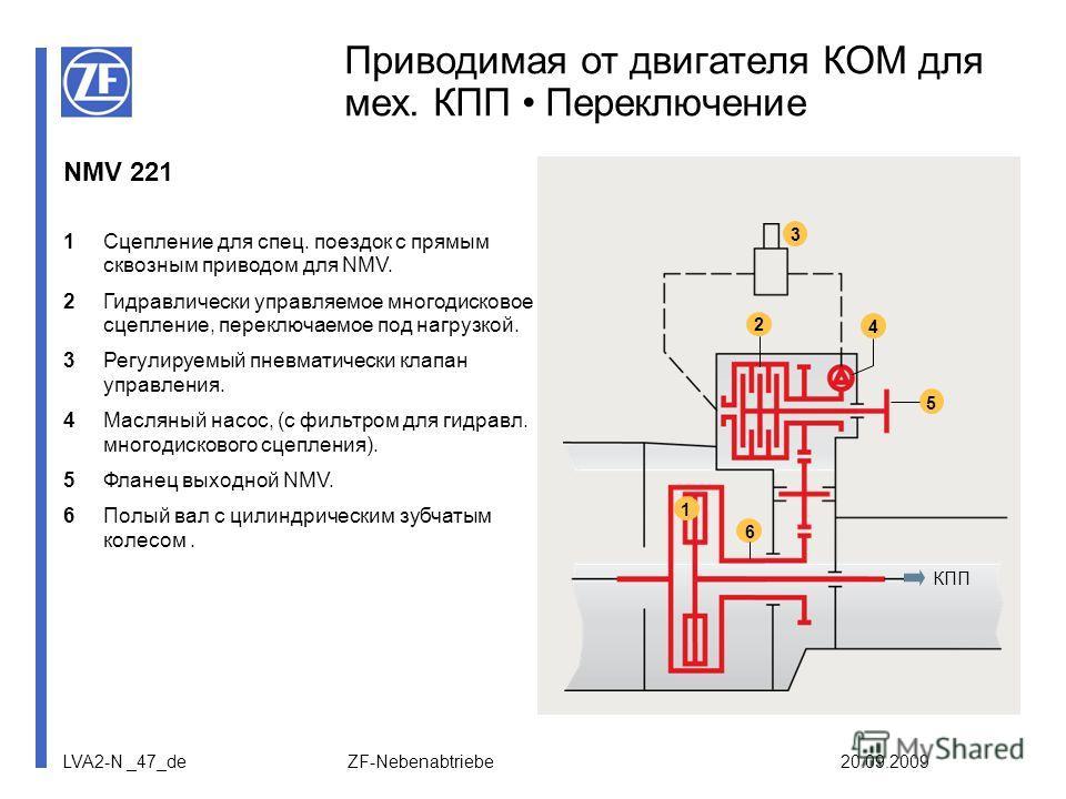 LVA2-N _47_de ZF-Nebenabtriebe 20.09.2009 Приводимая от двигателя КОМ для мех. КПП Переключение NMV 221 1Сцепление для спец. поездок с прямым сквозным приводом для NMV. 2Гидравлически управляемое многодисковое сцепление, переключаемое под нагрузкой.