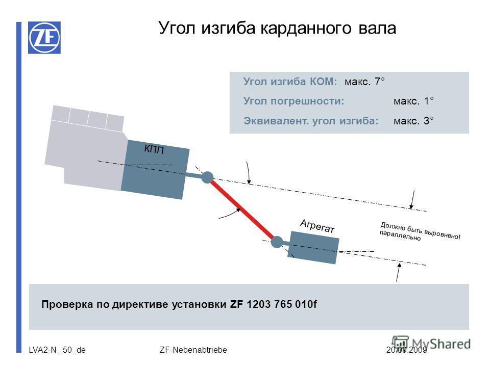 LVA2-N _50_de ZF-Nebenabtriebe 20.09.2009 Угол изгиба карданного вала Угол изгиба КОМ: макс. 7° Угол погрешности: макс. 1° Эквивалент. угол изгиба: макс. 3° Проверка по директиве установки ZF 1203 765 010f Агрегат Должно быть выровненоl параллельно К