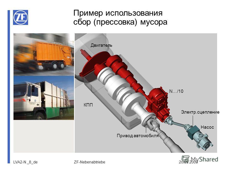 LVA2-N _8_de ZF-Nebenabtriebe 20.09.2009 Пример использования сбор (прессовка) мусора Двигатель КПП Насос Привод автомобиля N…/10 Электр.сцепление