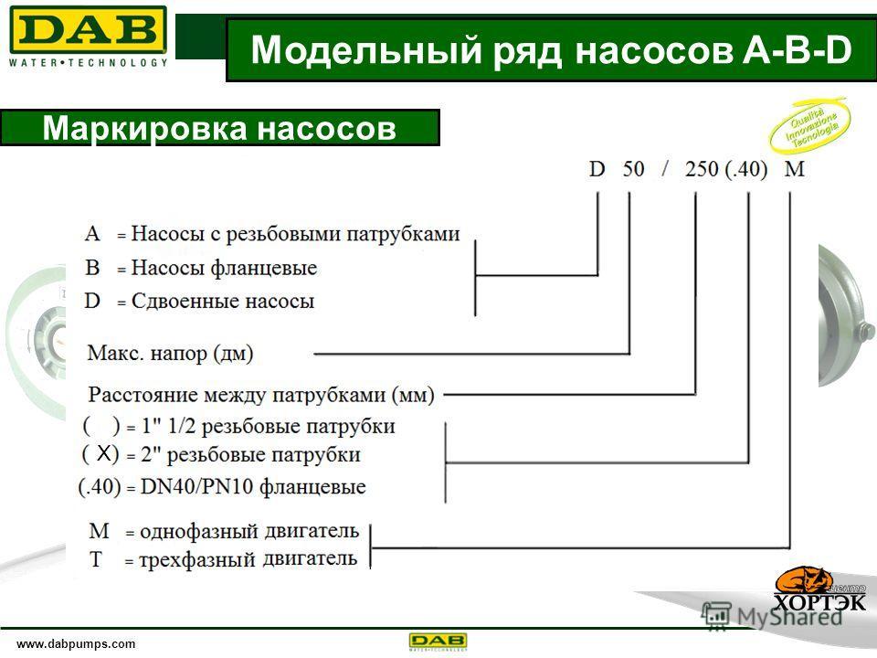 www.dabpumps.com 10 Маркировка насосов Модельный ряд насосов A-B-D Х
