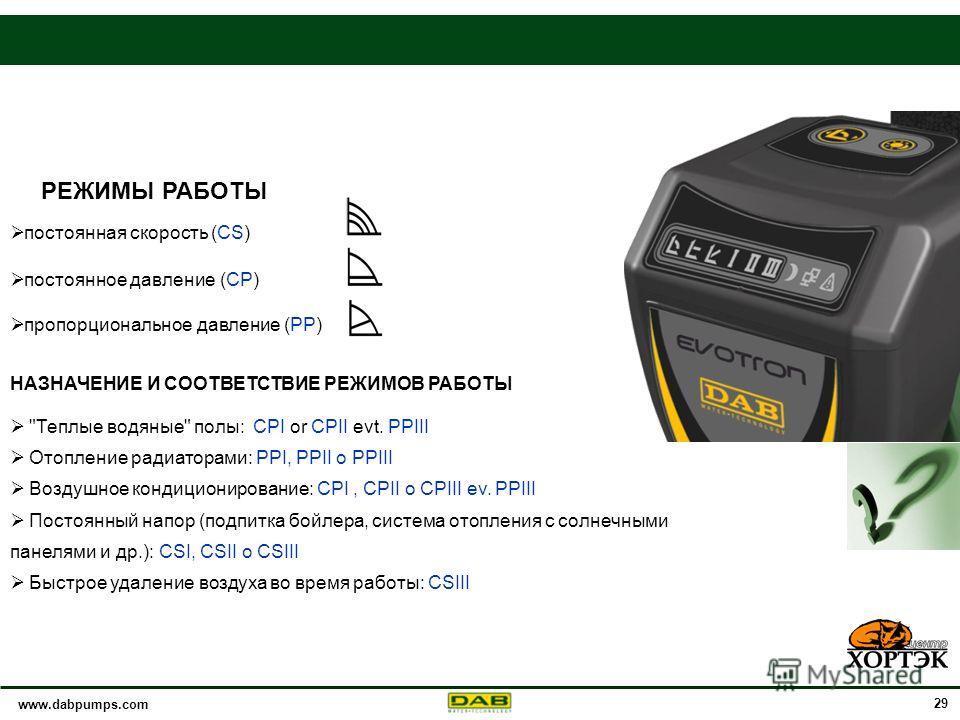 www.dabpumps.com 29 постоянная скорость (CS) постоянное давление (CP) пропорциональное давление (PP) НАЗНАЧЕНИЕ И СООТВЕТСТВИЕ РЕЖИМОВ РАБОТЫ