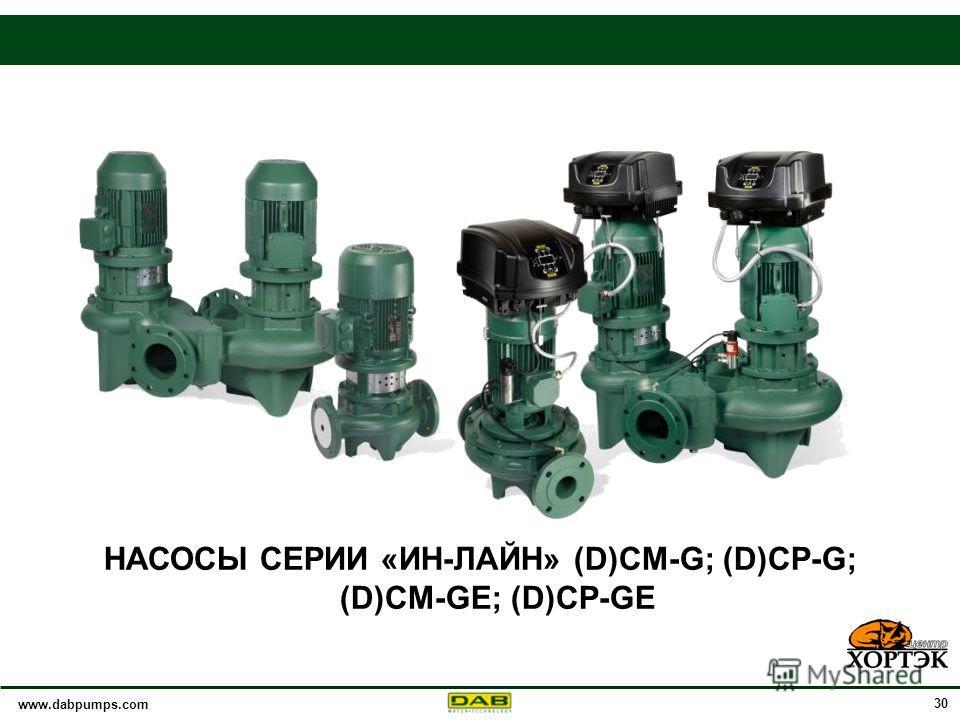 www.dabpumps.com 30 НАСОСЫ СЕРИИ «ИН-ЛАЙН» (D)CM-G; (D)CP-G; (D)CM-GE; (D)CP-GE