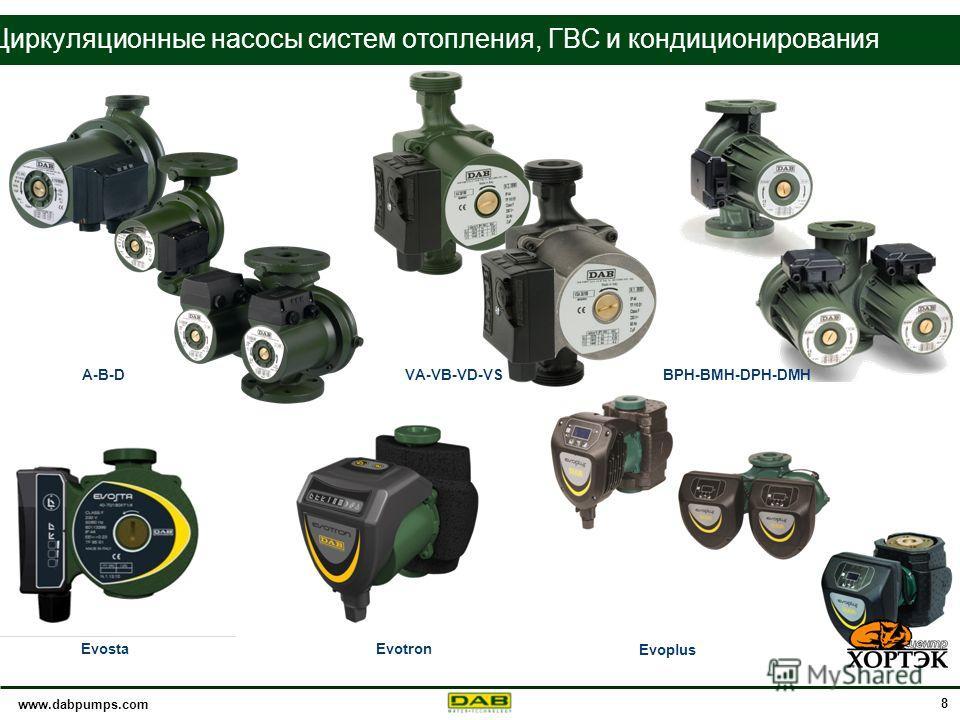 www.dabpumps.com 8 A-B-DVA-VB-VD-VS Циркуляционные насосы систем отопления, ГВС и кондиционирования BPH-BMH-DPH-DMH Evosta Evoplus Evotron