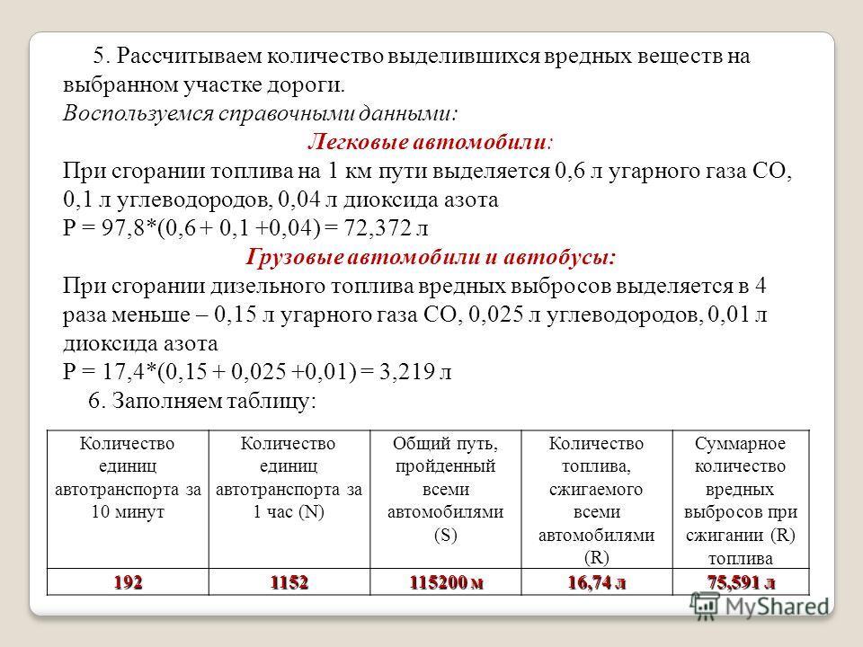 Количество единиц автотранспорта за 10 минут Количество единиц автотранспорта за 1 час (N) Общий путь, пройденный всеми автомобилями (S) Количество топлива, сжигаемого всеми автомобилями (R) Суммарное количество вредных выбросов при сжигании (R) топл