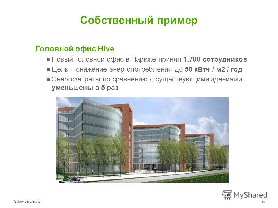 Schneider Electric 19 Собственный пример Головной офис Hive Новый головной офис в Париже принял 1,700 сотрудников Цель – снижение энергопотребления до 50 к Втч / м 2 / год Энергозатраты по сравнению с существующими зданиями уменьшены в 5 раз