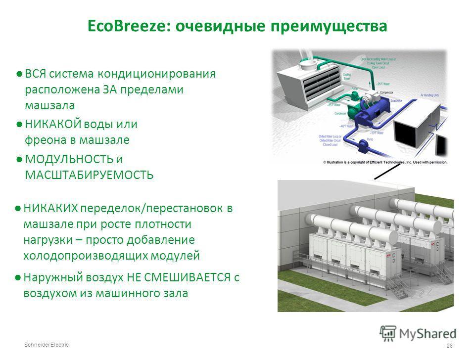Schneider Electric 28 EcoBreeze: очевидные преимущества ВСЯ система кондиционирования расположена ЗА пределами машзала НИКАКОЙ воды или фреона в машзале МОДУЛЬНОСТЬ и МАСШТАБИРУЕМОСТЬ НИКАКИХ переделок/перестановок в машзале при росте плотности нагру