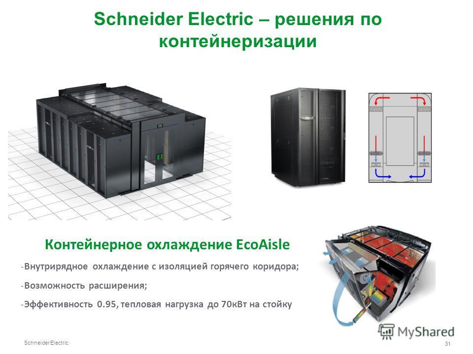 Schneider Electric 31 Контейнерное охлаждение EcoAisle -Внутрирядное охлаждение с изоляцией горячего коридора; -Возможность расширения; -Эффективность 0.95, тепловая нагрузка до 70 к Вт на стойку Schneider Electric – решения по контейнеризации