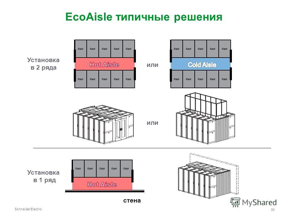 Schneider Electric 33 EcoAisle типичные решения Rack Установка в 2 ряда Установка в 1 ряд или стена Rack или