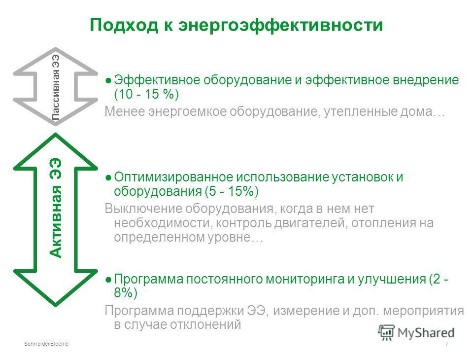 Schneider Electric 7 Эффективное оборудование и эффективное внедрение (10 - 15 %) Менее энергоемкое оборудование, утепленные дома… Оптимизированное использование установок и оборудования (5 - 15%) Выключение оборудования, когда в нем нет необходимост