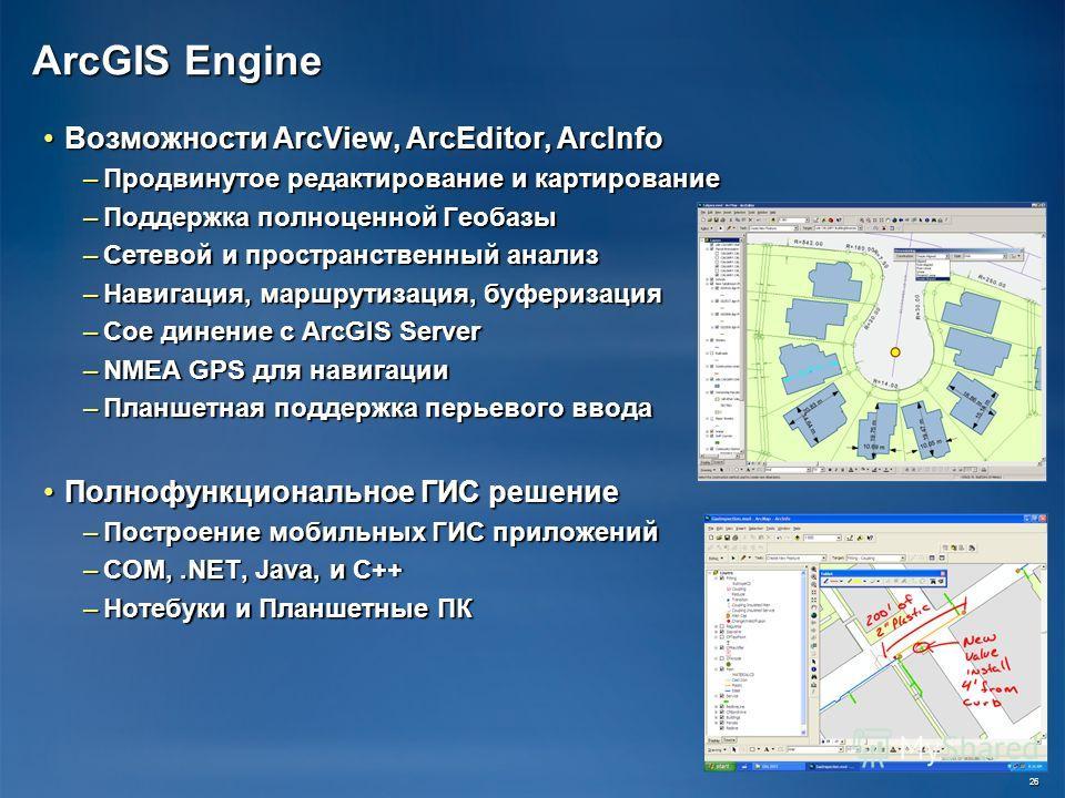 ArcGIS Engine Возможности ArcView, ArcEditor, ArcInfo Возможности ArcView, ArcEditor, ArcInfo –Продвинутое редактирование и картирование –Поддержка полноценной Геобазы –Сетевой и пространственный анализ –Навигация, маршрутизация, буферизация –Сое дин