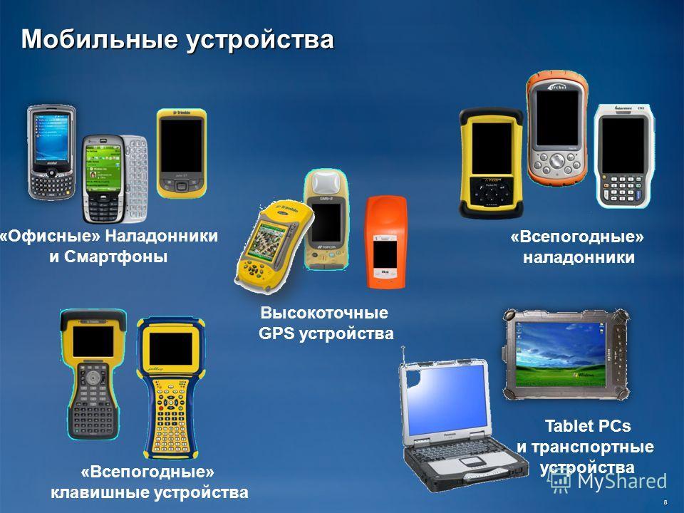 Мобильные устройства 8 «Офисные» Наладонники и Смартфоны «Всепогодные» клавишные устройства Высокоточные GPS устройства Tablet PCs и транспортные устройства «Всепогодные» наладонники