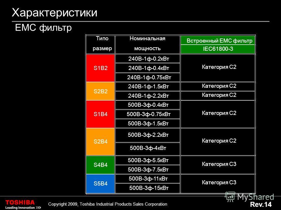 11 Copyright 2009, Toshiba Industrial Products Sales Corporation Rev.14 Характеристики Типо размер Номинальная мощность Встроенный EMC фильтр IEC61800-3 240В-1 ф-0.2 к Вт 240В-1 ф-0.4 к Вт 240В-1 ф-0.75 к Вт 240В-1 ф-1.5 к Вт Категория C2 240В-1 ф-2.